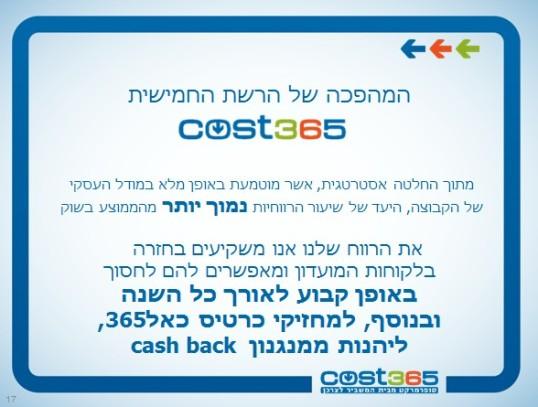 Cost365 - רשת הסופרמרקטים החמישית בישראל