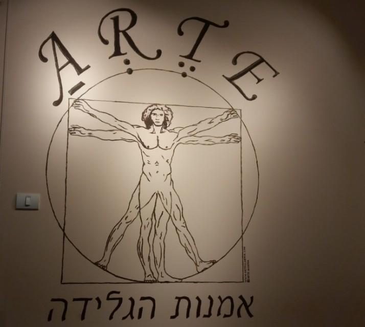 ארטה גלידריה ARTE אמנות הגלידה בנחלת בנימין